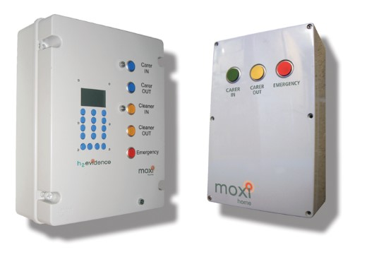 HM Control System